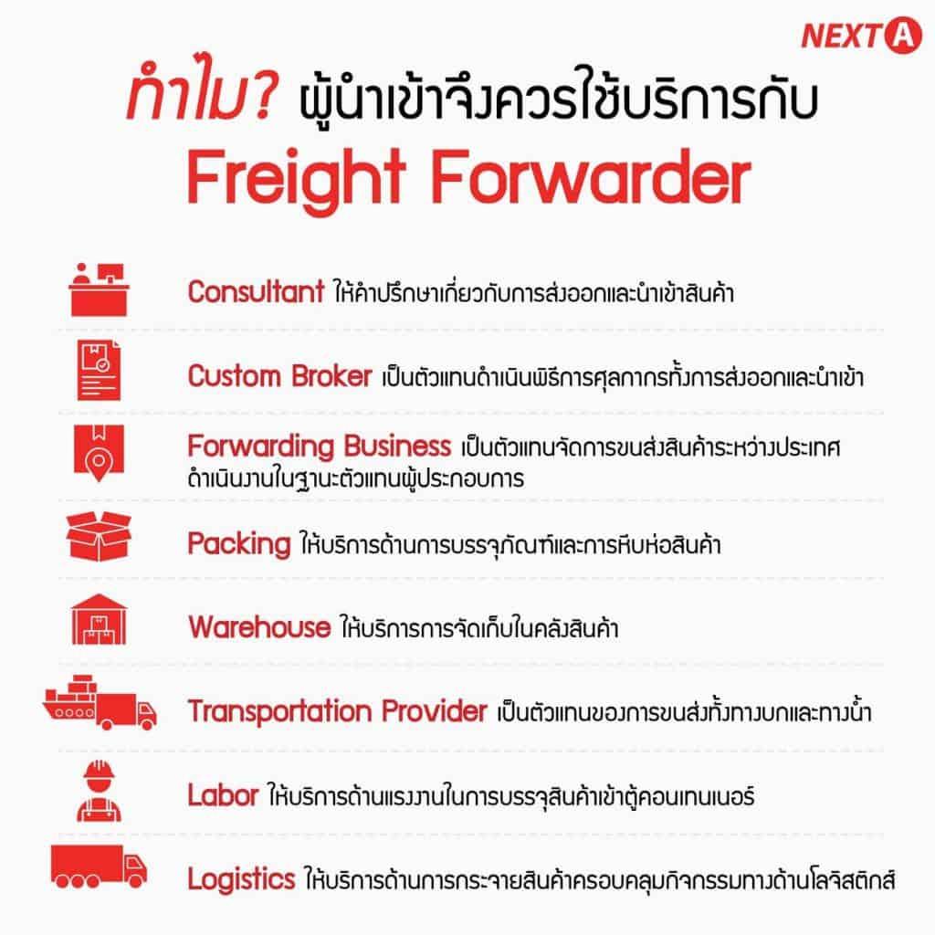 ทำไมผู้นำเข้าจึงควรใช้บริการกับ Freight Forwardr NextA tiffa tiffa กับธุรกิจให้บริการขนส่งสินค้าระหว่างประเทศ (Freight Forwarder)                                                                                               Freight Forwardr NextA 1024x1024